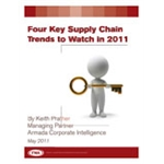 Four Key Supply Chain Trends to Watch in 2011